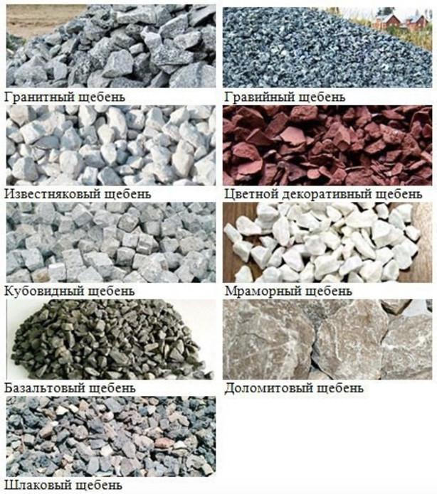 Размер гравия для тяжелых бетонов раствор цементный стерлитамак